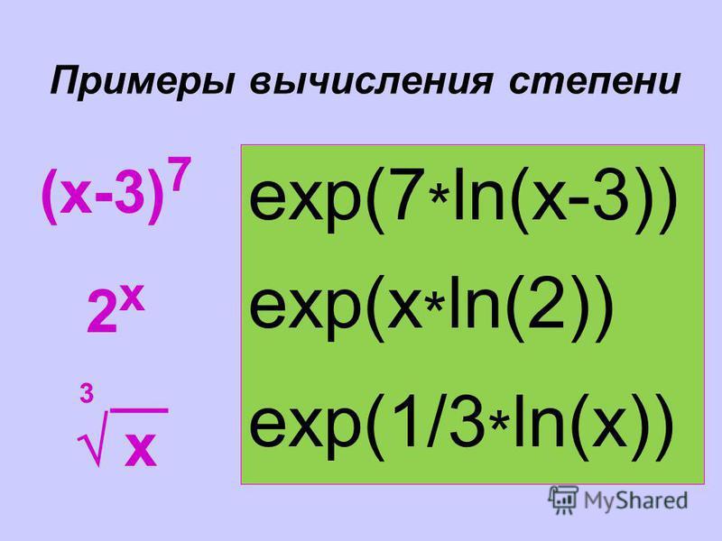 Примеры вычисления степени (x-3) 7 2 x 3 __ x exp(7 * ln(x-3)) exp(x * ln(2)) exp(1/3 * ln(x))