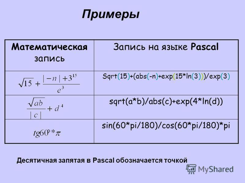 Примеры Математическая запись Запись на языке Pascal Sqrt(15)+(abs(-n)+exp(15*ln(3)))/exp(3) sqrt(a*b)/abs(c)+exp(4*ln(d)) sin(60*pi/180)/cos(60*pi/180)*pi Десятичная запятая в Pascal обозначается точкой