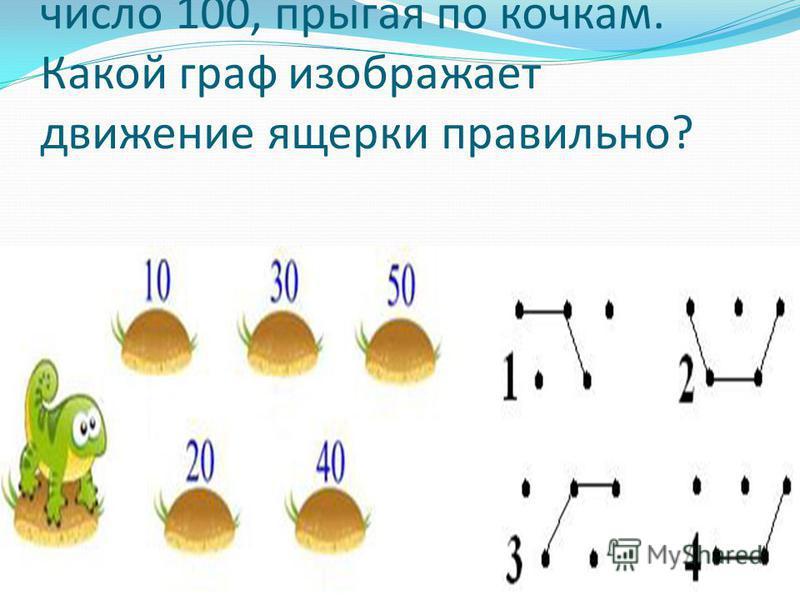6. (30) Ящерке надо набрать число 100, прыгая по кочкам. Какой граф изображает движение ящерки правильно?