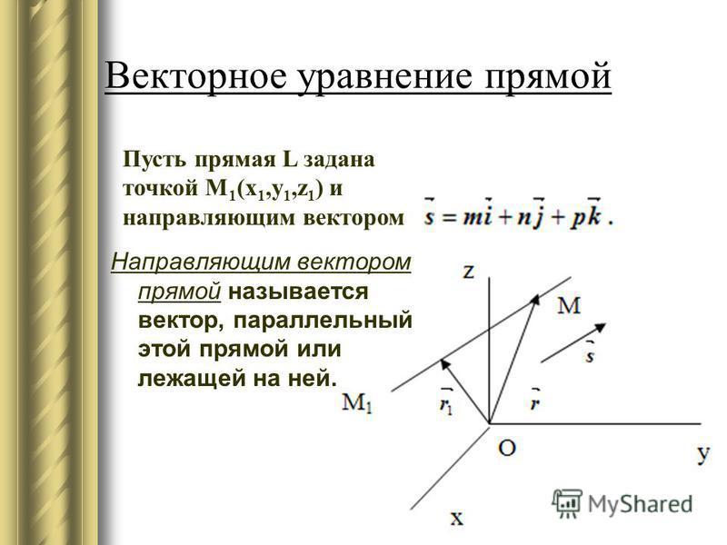 Векторное уравнение прямой Направляющим вектором прямой называется вектор, параллельный этой прямой или лежащей на ней. Пусть прямая L задана точкой M 1 (x 1,y 1,z 1 ) и направляющим вектором