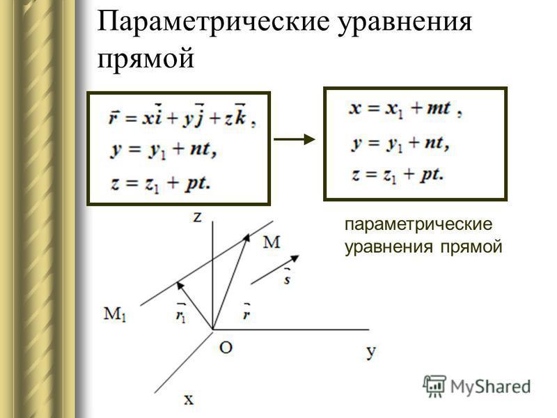 Параметрические уравнения прямой параметрические уравнения прямой