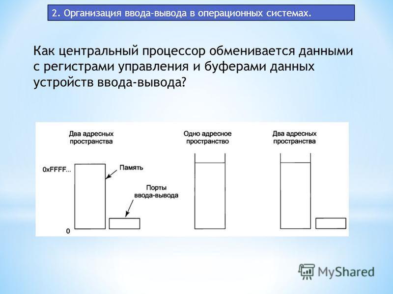 2. Организация ввода-вывода в операционных системах. Как центральный процессор обменивается данными с регистрами управления и буферами данных устройств ввода-вывода?