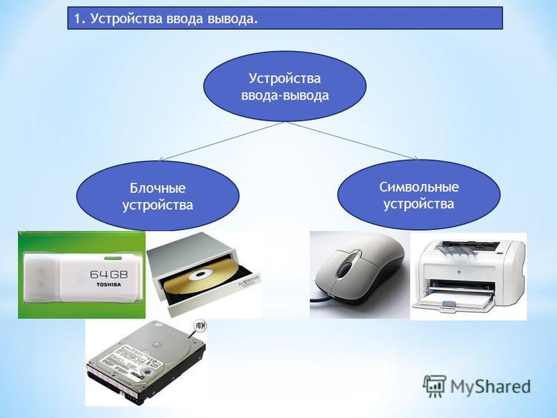 Символьные устройства Устройства ввода-вывода Блочные устройства 1. Устройства ввода вывода.