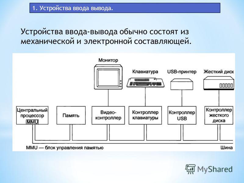 Устройства ввода-вывода обычно состоят из механической и электронной составляющей. 1. Устройства ввода вывода.
