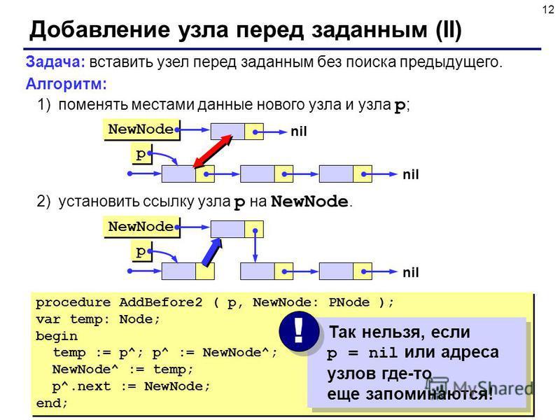 12 Добавление узла перед заданным (II) Задача: вставить узел перед заданным без поиска предыдущего. Алгоритм: 1)поменять местами данные нового узла и узла p ; 2)установить ссылку узла p на NewNode. procedure AddBefore2 ( p, NewNode: PNode ); var temp