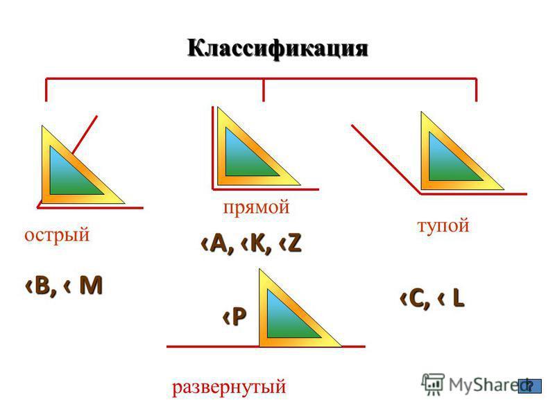 Классификация A, K, ZA, K, Z С, L Р острый тупой В, M прямой развернутый