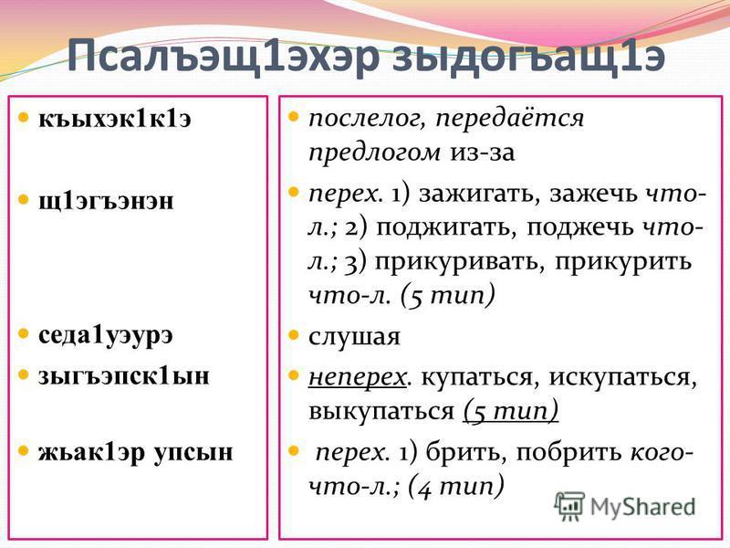 Псалъэщ 1 эхэр зыдогъащ 1 э къыхэк 1 к 1 э щ 1 эгъэнэн седа 1 удэурэ зыгъэпск 1 ин жьак 1 эр упсин послелог, передаётся предлогом из-за перех. 1) зажигать, зажечь что- л.; 2) поджигать, поджечь что- л.; 3) прикуривать, прикурить что-л. (5 тип) слушая
