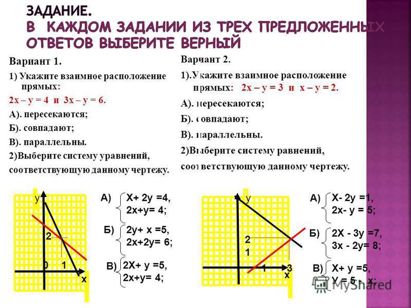 Вариант 1. 1) Укажите взаимное расположение прямых: 2 х – у = 4 и 3 х – у = 6. А). пересекаются; Б). совпадают; В). параллельны. 2)Выберите систему уравнений, соответствующую данному чертежу. Вариант 2. 1).Укажите взаимное расположение прямых: 2 х –