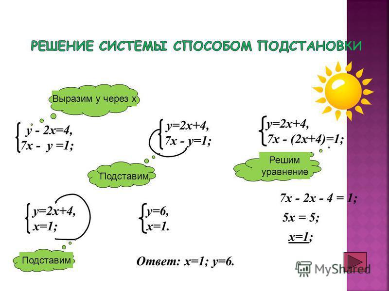 у - 2 х=4, 7 х - у =1; Выразим у через х у=2 х+4, 7 х - у=1; Подставим у=2 х+4, 7 х - (2 х+4)=1; Решим уравнение 7 х - 2 х - 4 = 1; 5 х = 5; х=1; у=2 х+4, х=1; Подставим у=6, х=1. Ответ: х=1; у=6.