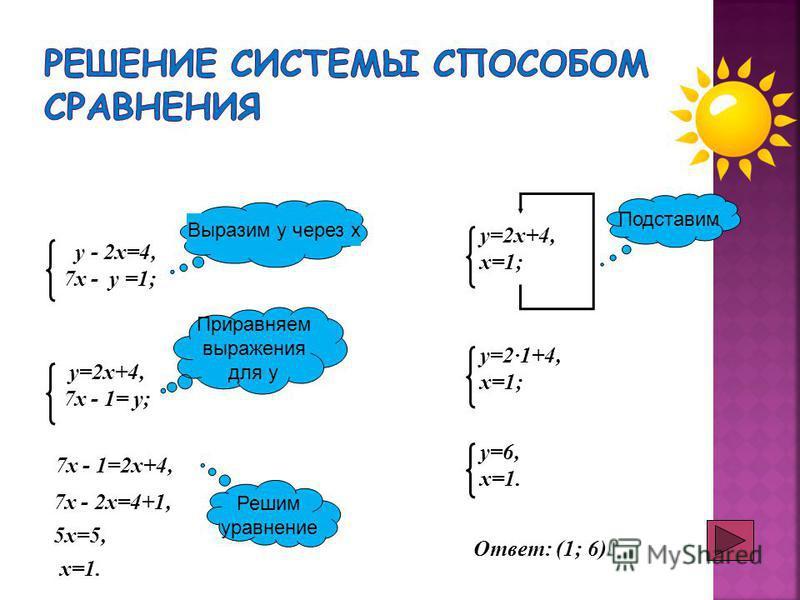 у - 2 х=4, 7 х - у =1; Выразим у через х у=2 х+4, 7 х - 1= у; Приравняем выражения для у 7 х - 1=2 х+4, 7 х - 2 х=4+1, 5 х=5, х=1. у=2 х+4, х=1; Решим уравнение Подставим у=2·1+4, х=1; у=6, х=1. Ответ: (1; 6)