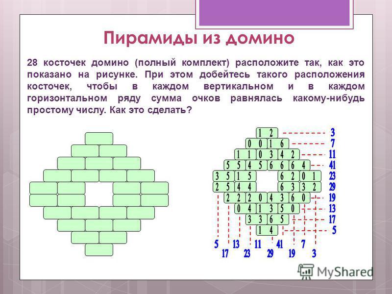 Пирамиды из домино 28 косточек домино (полный комплект) расположите так, как это показано на рисунке. При этом добейтесь такого расположения косточек, чтобы в каждом вертикальном и в каждом горизонтальном ряду сумма очков равнялась какому-нибудь прос