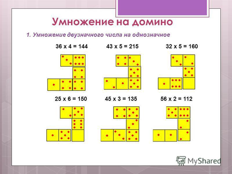 Умножение на домино 1. Умножение двузначного числа на однозначное 36 х 4 = 14443 х 5 = 21532 х 5 = 160 25 х 6 = 15045 х 3 = 13556 х 2 = 112