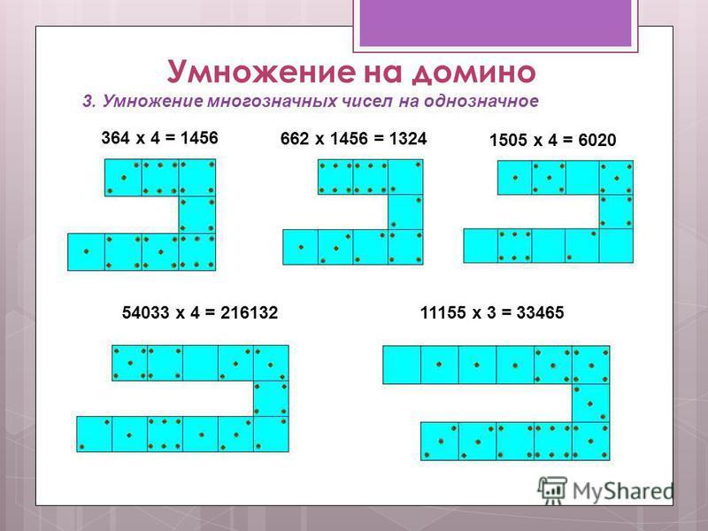 Умножение на домино 3. Умножение многозначных чисел на однозначное 364 х 4 = 1456 662 х 1456 = 1324 1505 х 4 = 6020 54033 х 4 = 21613211155 х 3 = 33465