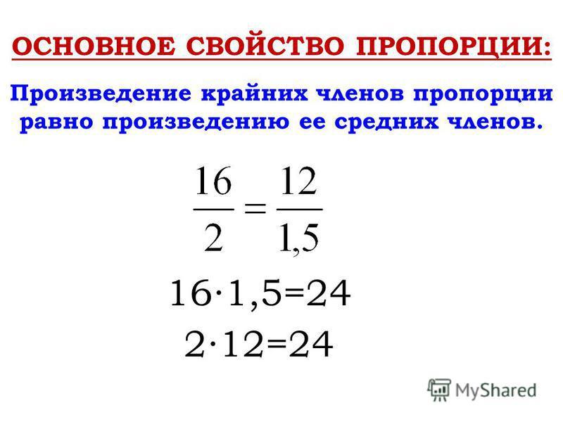 ОСНОВНОЕ СВОЙСТВО ПРОПОРЦИИ: Произведение крайних членов пропорции равно произведению ее средних членов. 161,5=24 212=24
