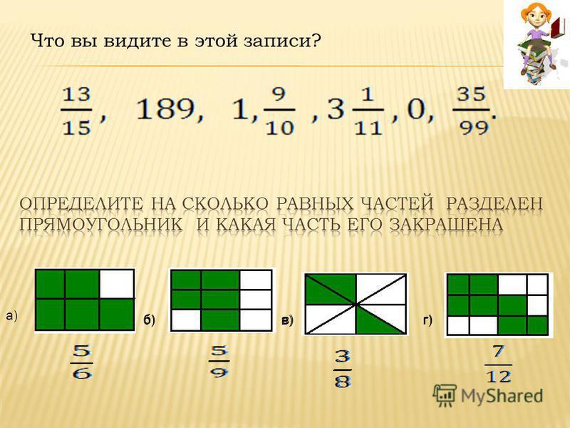 а) б)в) г) Что вы видите в этой записи? б)в) г)