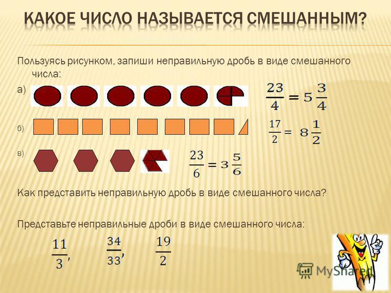 Пользуясь рисунком, запиши неправильную дробь в виде смешанного числа: а) б) в) Как представить неправильную дробь в виде смешанного числа? Представьте неправильные дроби в виде смешанного числа: