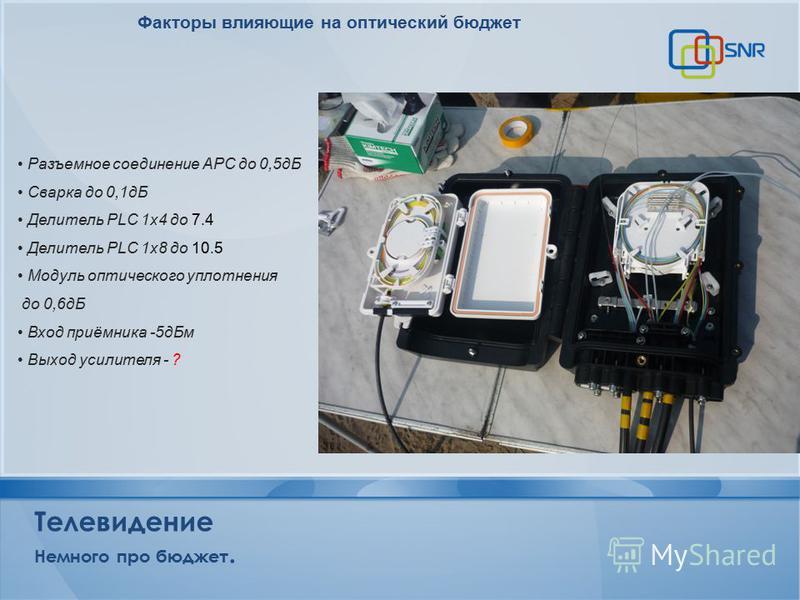 Факторы влияющие на оптический бюджет Разъемное соединение APC до 0,5 дБ Сварка до 0,1 дБ Делитель PLC 1x4 до 7.4 Делитель PLC 1x8 до 10.5 Модуль оптического уплотнения до 0,6 дБ Вход приёмника -5 д Бм Выход усилителя - ? Телевидение Немного про бюдж