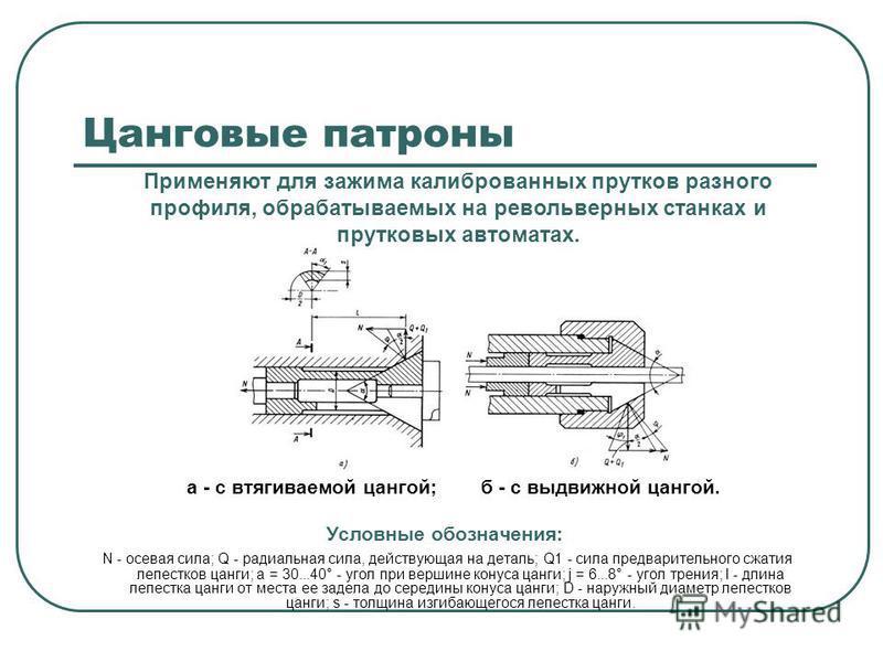 Цанговые патроны а - с втягиваемой цангой; б - с выдвижной цангой. Условные обозначения: N - осевая сила; Q - радиальная сила, действующая на деталь; Q1 - сила предварительного сжатия лепестков цанги; a = 30...40° - угол при вершине конуса цанги; j =