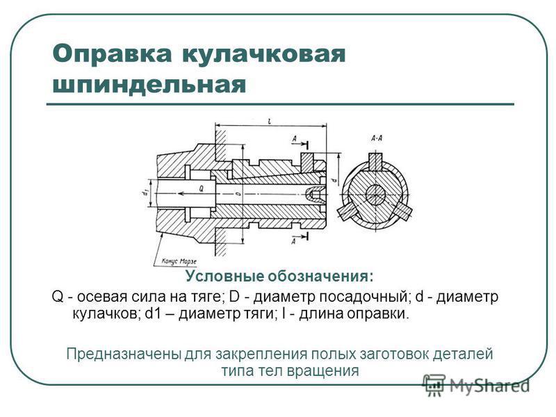 Оправка кулачковая шпиндельная Условные обозначения: Q - осевая сила на тяге; D - диаметр посадочный; d - диаметр кулачков; d1 – диаметр тяги; l - длина оправки. Предназначены для закрепления полых заготовок деталей типа тел вращения