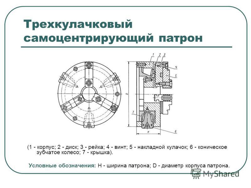 Трехкулачковый самоцентрирующий патрон (1 - корпус; 2 - диск; 3 - рейка; 4 - винт; 5 - накладной кулачок; 6 - коническое зубчатое колесо; 7 - крышка). Условные обозначения: Н - ширина патрона; D - диаметр корпуса патрона.