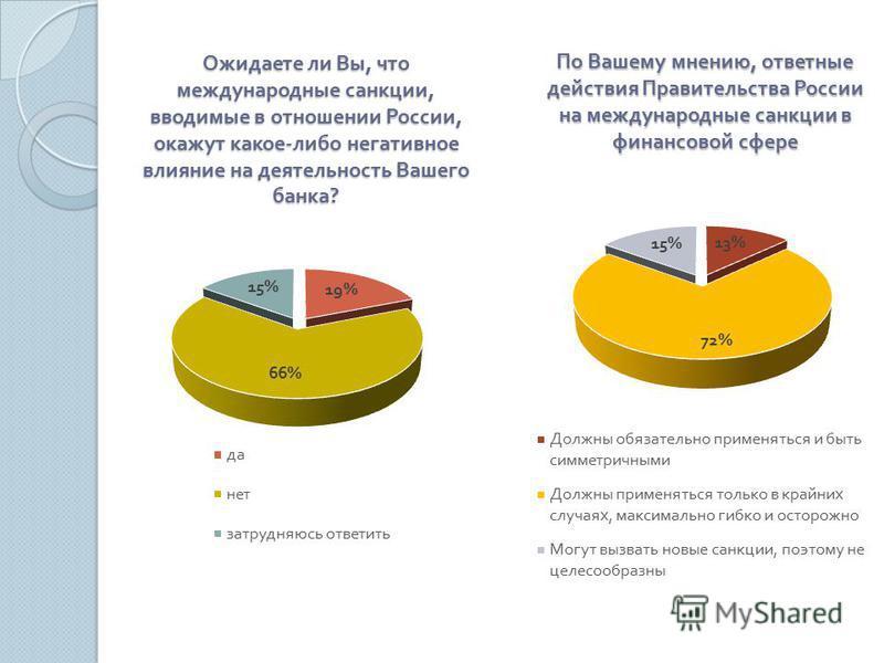 Ожидаете ли Вы, что международные санкции, вводимые в отношении России, окажут какое - либо негативное влияние на деятельность Вашего банка ? По Вашему мнению, ответные действия Правительства России на международные санкции в финансовой сфере