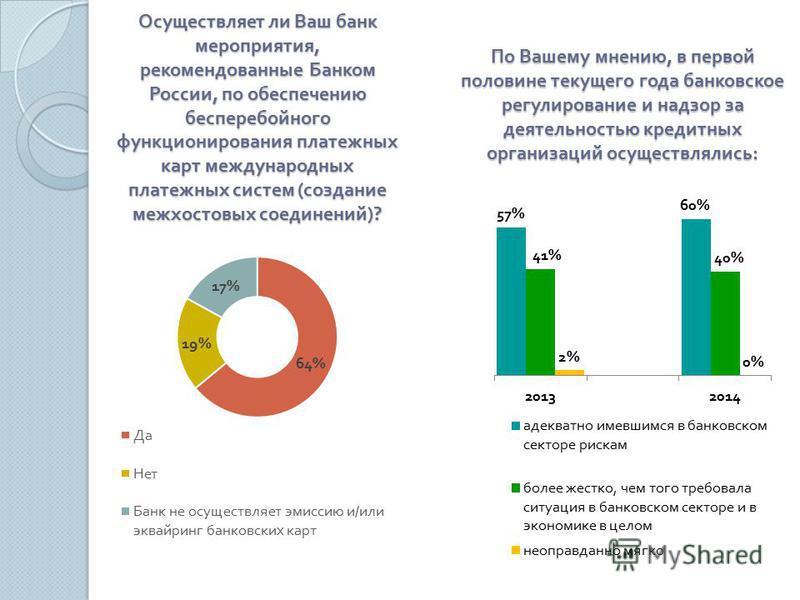 Осуществляет ли Ваш банк мероприятия, рекомендованные Банком России, по обеспечению бесперебойного функционирования платежных карт международных платежных систем ( создание межхостовых соединений )? По Вашему мнению, в первой половине текущего года б