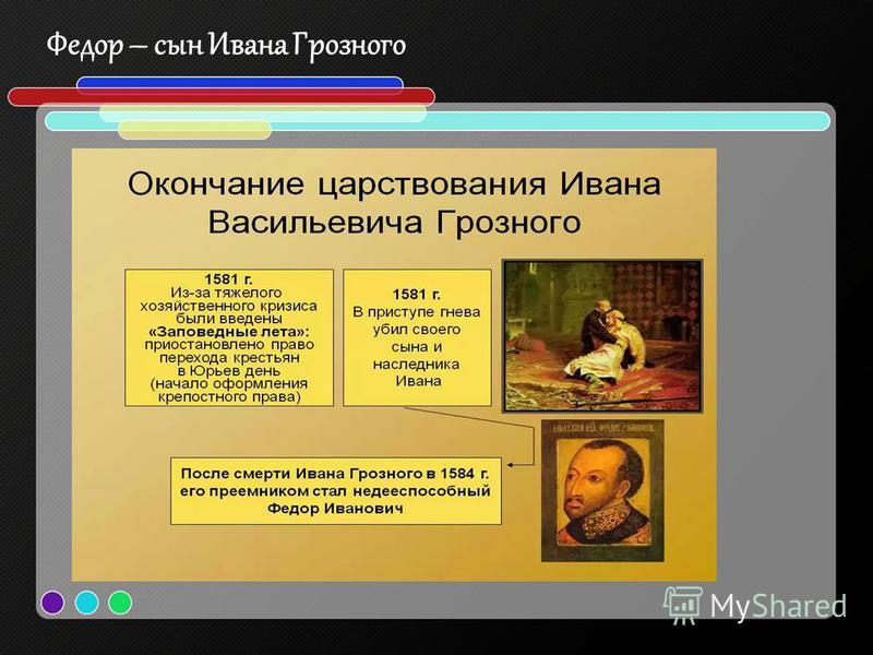 Федор – сын Ивана Грозного