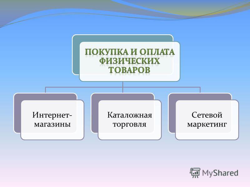 Интернет- магазины Каталожная торговля Сетевой маркетинг