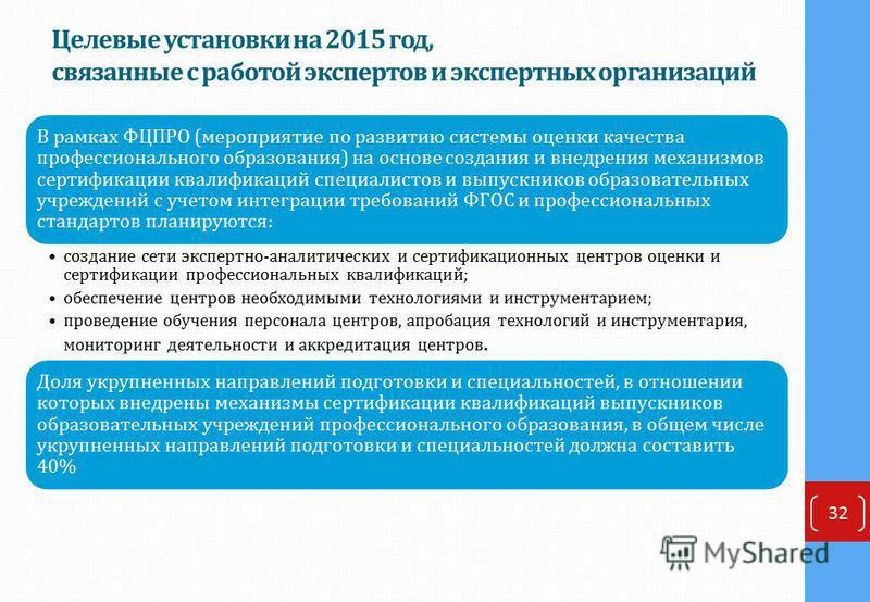 Целевые установки на 2015 год, связанные с работой экспертов и экспертных организаций 32 В рамках ФЦПРО (мероприятие по развитию системы оценки качества профессионального образования) на основе создания и внедрения механизмов сертификации квалификаци