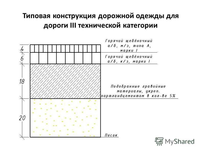 Типовая конструкция дорожной одежды для дороги III технической категории