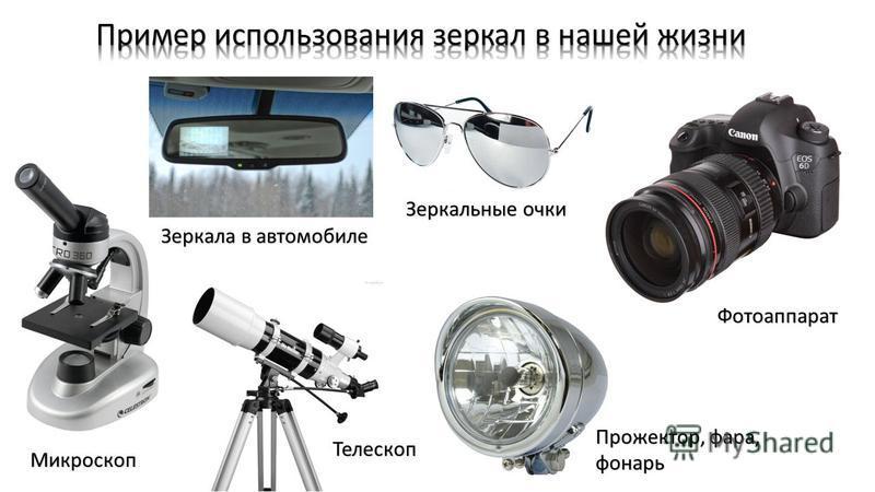 Микроскоп Фотоаппарат Телескоп Зеркала в автомобиле Прожектор, фара, фонарь Зеркальные очки