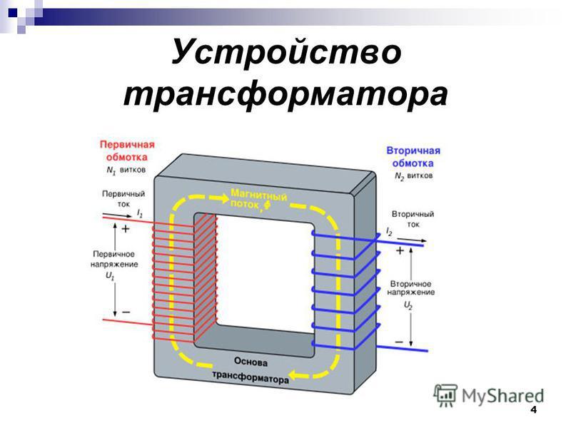 4 Устройство трансформатора