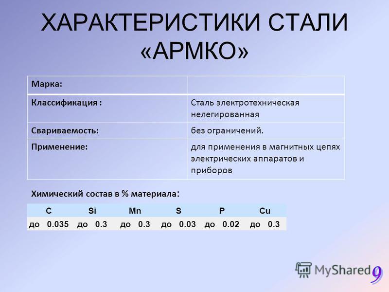 ХАРАКТЕРИСТИКИ СТАЛИ «АРМКО» Марка: Классификация :Сталь электротехническая нелегированная Свариваемость:без ограничений. Применение:для применения в магнитных цепях электрических аппаратов и приборов CSiMnSPCu до 0.035 до 0.3 до 0.03 до 0.02 до 0.3