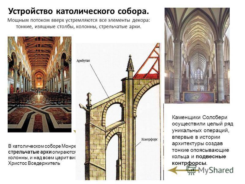Устройство католического собора. Мощным потоком вверх устремляются все элементы декора: тонкие, изящные столбы, колонны, стрельчатые арки. В католическом соборе Монреаля арабские стрельчатые арки опираются на античные колонны, и над всем царит визант