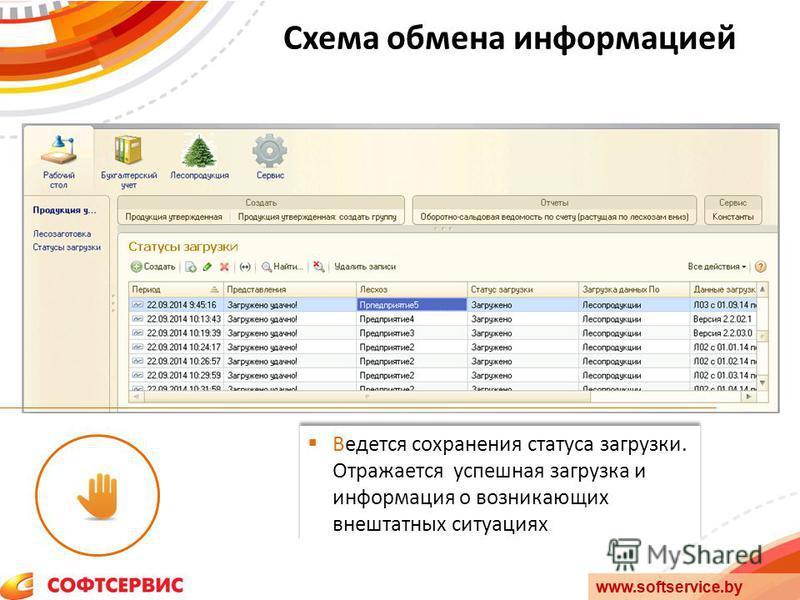 www.softservice.by Ведется сохранения статуса загрузки. Отражается успешная загрузка и информация о возникающих внештатных ситуациях
