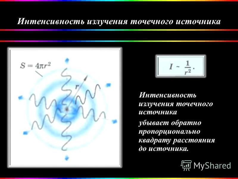 Интенсивность излучения точечного источника убывает обратно пропорционально квадрату расстояния до источника.