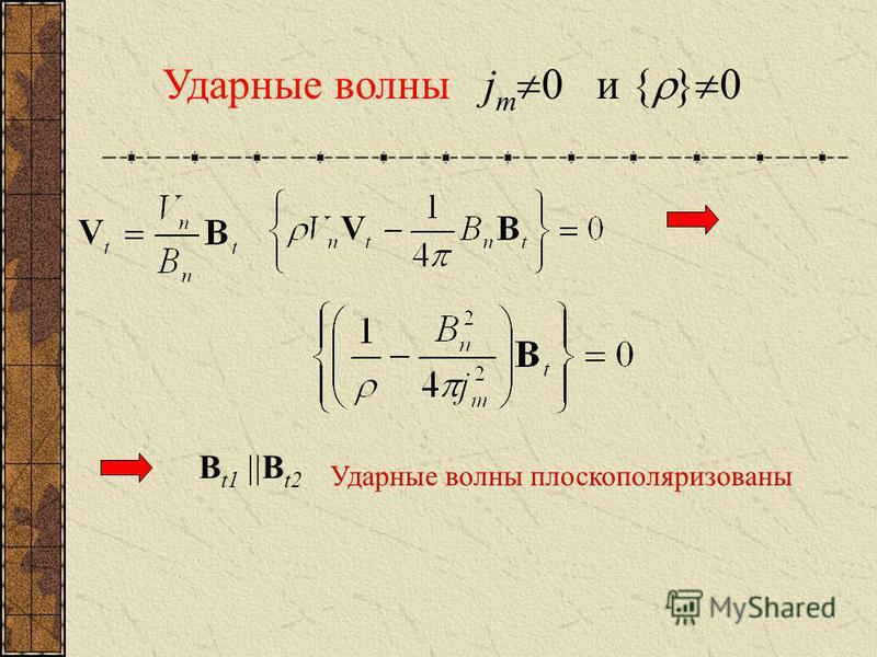 Ударные волны j m 0 и { } 0 B t1 B t2 Ударные волны плоскополяризованный