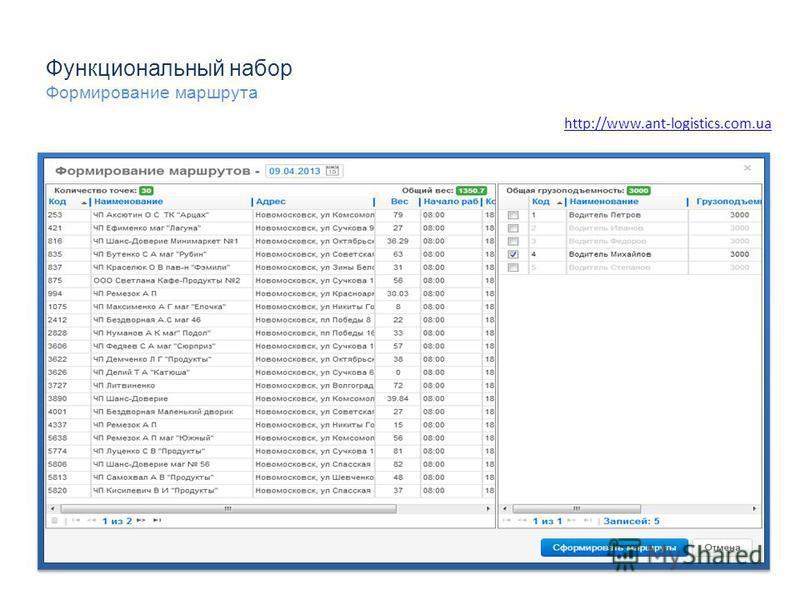 Функциональный набор Формирование маршрута http://www.ant-logistics.com.ua