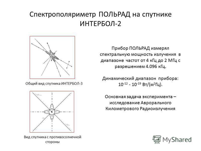 Спектрополяриметр ПОЛЬРАД на спутнике ИНТЕРБОЛ-2 Прибор ПОЛЬРАД измерял спектральную мощность излучения в диапазоне частот от 4 к Гц до 2 МГц с разрешением 4.096 к Гц. Динамический диапазон прибора: 10 -12 - 10 -19 Вт/(м 2 Гц). Основная задача экспер