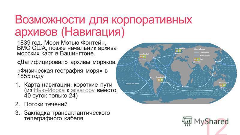 Возможности для корпоративных архивов (Навигация) 1839 год. Мори Мэтью Фонтейн, ВМС США, позже начальник архива морских карт в Вашингтоне. «Датифицировал» архивы моряков. «Физическая география моря» в 1855 году 1. Карта навигации, короткие пути (из Н