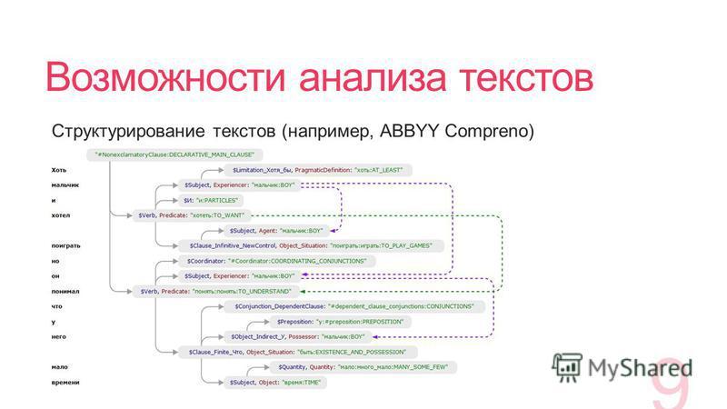 Возможности анализа текстов Структурирование текстов (например, ABBYY Compreno) 9