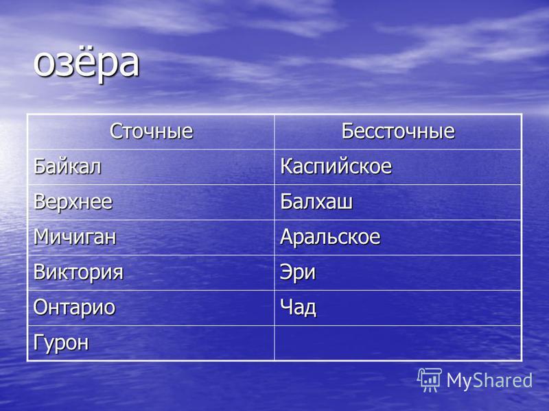 озёра Сточные Бессточные Байкал Каспийское Верхнее Балхаш Мичиган Аральское Виктория Эри Онтарио Чад Гурон