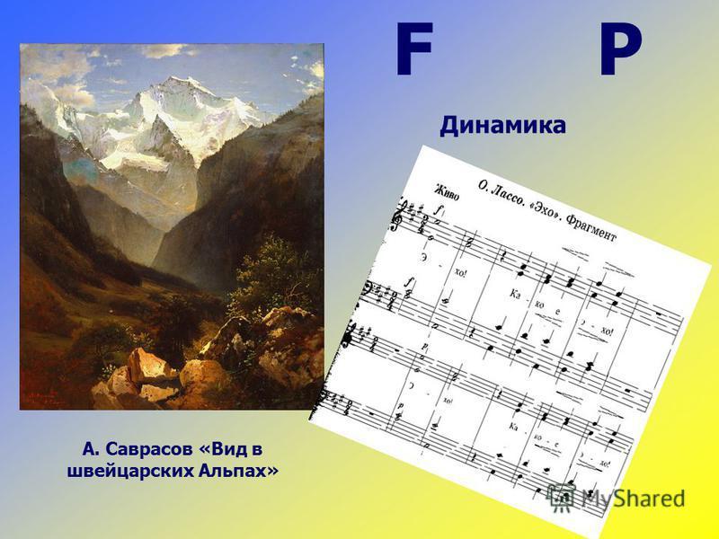 А. Саврасов «Вид в швейцарских Альпах» FP Динамика