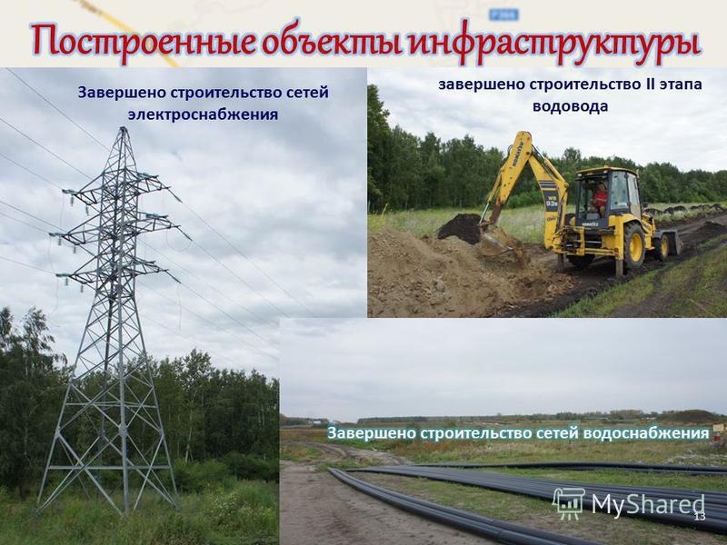 завершено строительство II этапа водовода Завершено строительство сетей электроснабжения 13