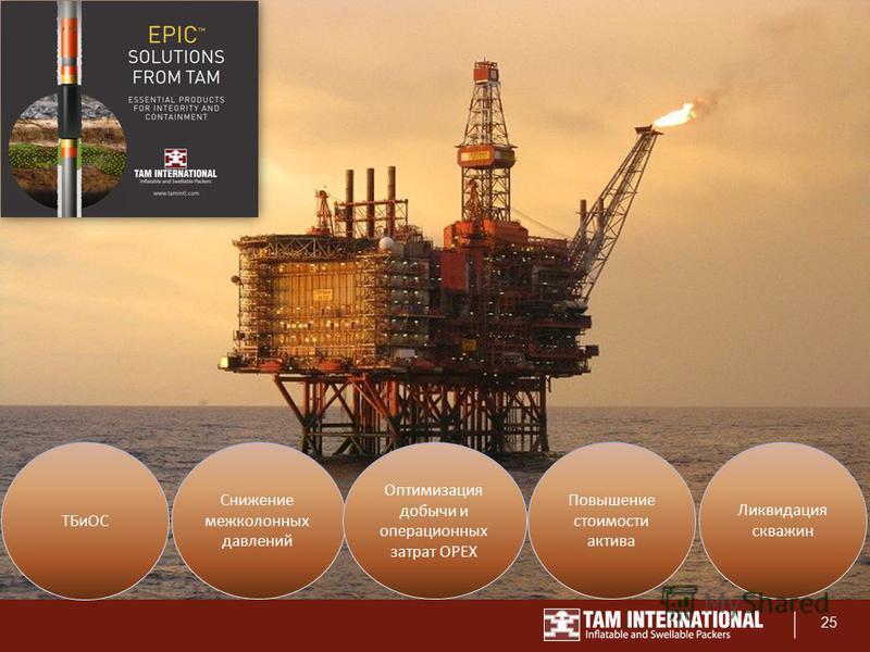 25 Ликвидация скважин Снижение межколонных давлений Повышение стоимости актива Оптимизация добычи и операционных затрат OPEX ТБиОС