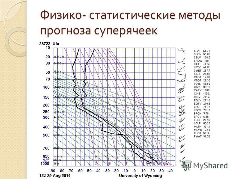 Физико - статистические методы прогноза супер ячеек