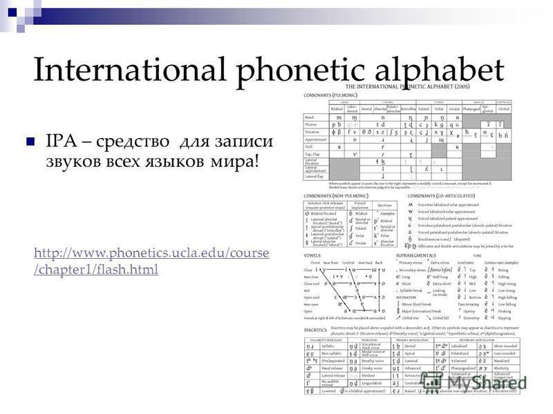 International phonetic alphabet IPA – средство для записи звуков всех языков мира! http://www.phonetics.ucla.edu/course /chapter1/flash.html