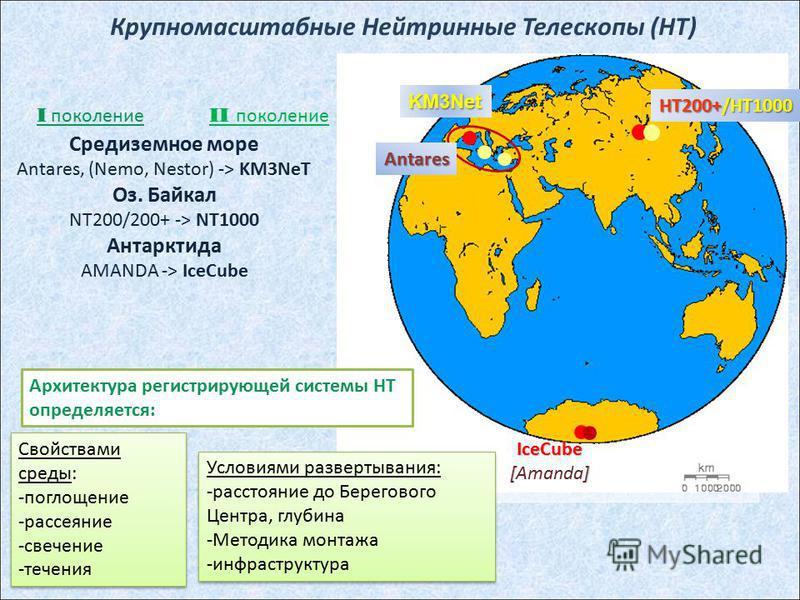 IceCube [] [Amanda] KM3Net НТ200+/НТ1000 Antares Крупномасштабные Нейтринные Телескопы (НТ) Средиземное море Antares, (Nemo, Nestor) -> KM3NeT Оз. Байкал NT200/200+ -> NT1000 Антарктида AMANDA -> IceCube Свойствами среды: -поглощение -рассеяние -свеч