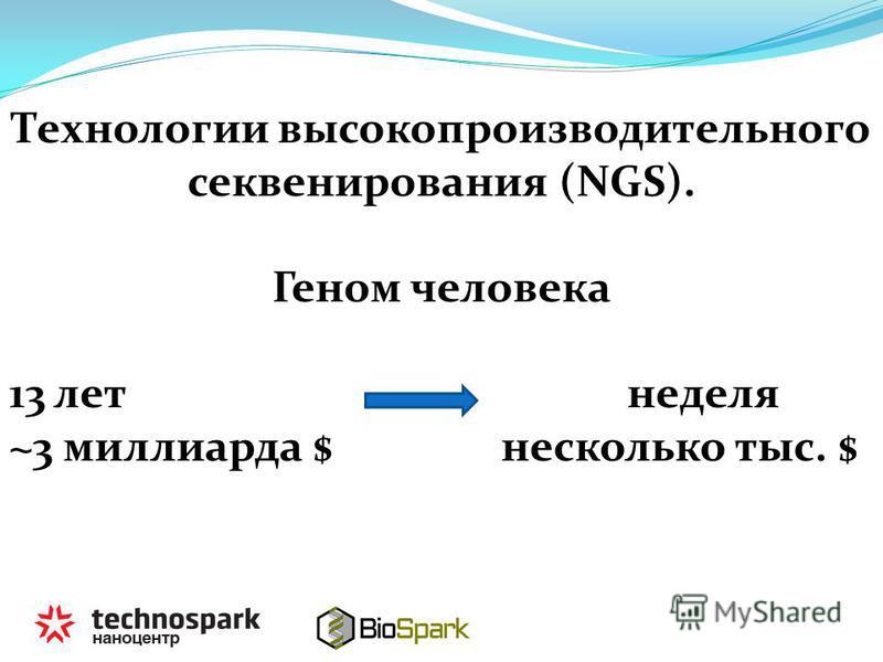 Технологии высокопроизводительного секвенирования (NGS). Геном человека 13 лет неделя ~3 миллиарда $ несколько тыс. $