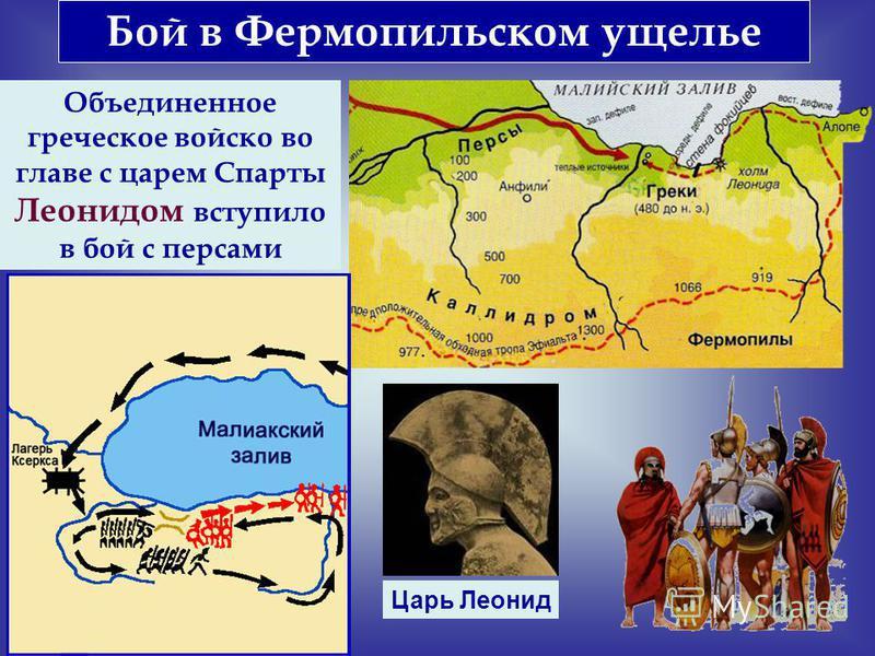 Бой в Фермопильском ущелье Объединенное греческое войско во главе с царем Спарты Леонидом вступило в бой с персами Царь Леонид